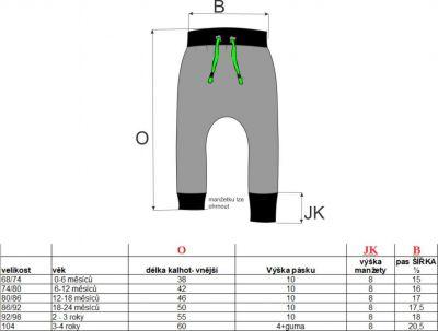 Turkáče BASIC- jeans tyrkys vyrobeno v ČR